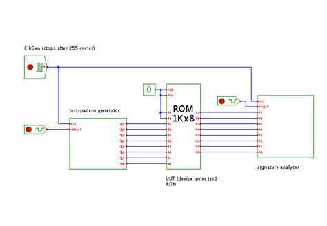 test pattern generation using lfsr lfsr based testbench with generator and analyzer