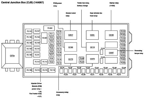 2001 Ford F350 7 3 Fuse Box Diagram F350 Where Is The Battery Junction Box Located On A 2003 Ford