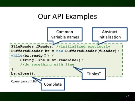 template api synthesizing api usage exles