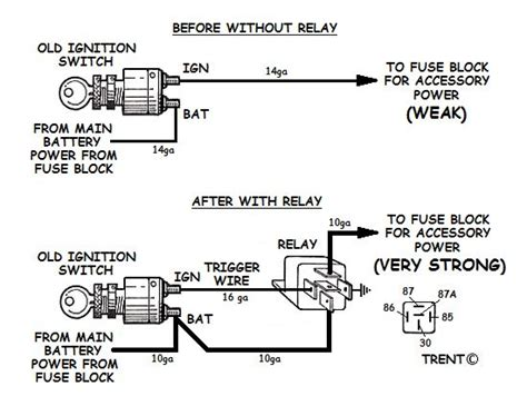 wiring diagram how to wire universal ignition switch