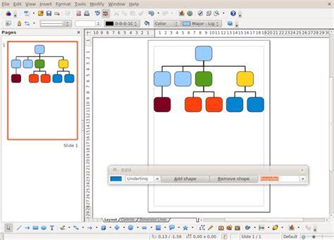 faire un diagramme circulaire libreoffice draw organigramme et autre diagramme complexe consulter