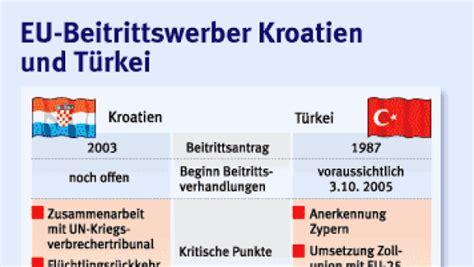 wann kommt kroatien in die eu beitrittsgespr 228 che eu botschafter verfehlen einigung 252 ber