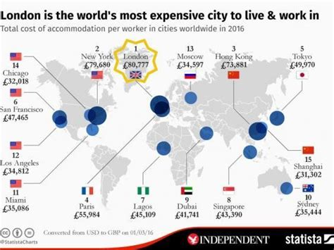 most expensive states to live in these are the most expensive cities to live and work in