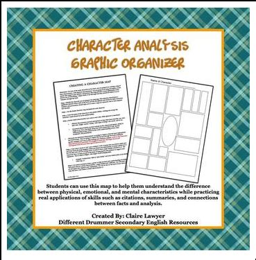 character study worksheets for high school character