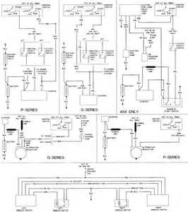 wiring diagram 1981 chev 350 truck truck forum