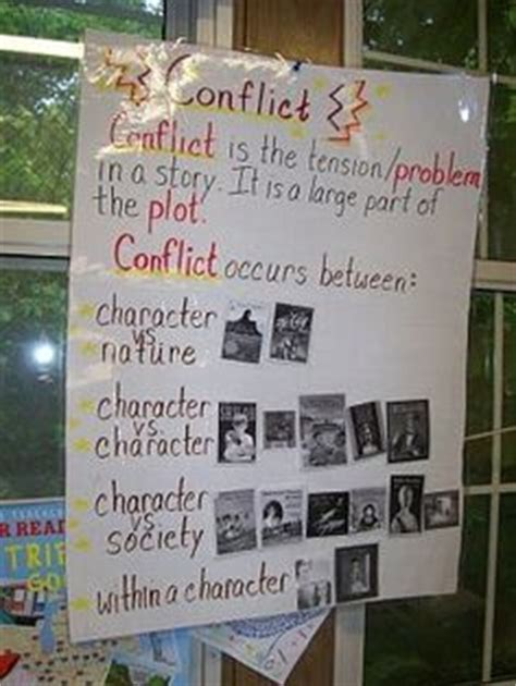 conflicts context and reading partnerinedu 1000 images about anchor charts on anchor