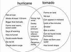 4th grade ch 7 lesson 2 what are tornadoes hurricanes and tornadoes venn diagram