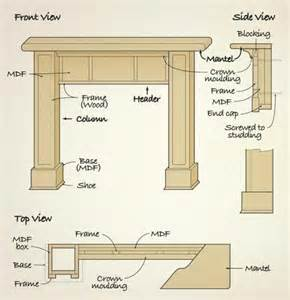 build your own fireplace surround 1000 images about fireplace design ideas on