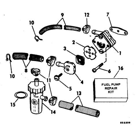 evinrude 15 hp fuel diagram evinrude fuel parts for 1983 15hp e15rcta outboard motor