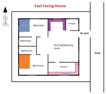 House Plan As Per Vastu East Facing 15 Vastu Tips For East Facing House Or Plot Vastu Wiki