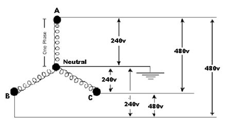 ac line neutral ac from and neutral line simultaneously doityourself