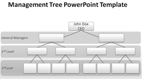 How To Make A Management Tree Template In Powerpoint From A Genealogy Diagram Free Tree Map Templates