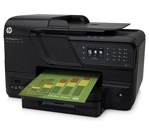 Printer Hp Officejet Pro 8600 hp officejet pro 8600 e all in one review rating pcmag
