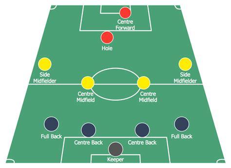 soccer diagram soccer football diagram software