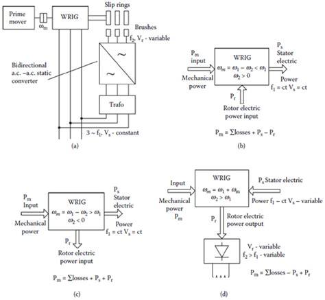 transistor d5036 datasheet operation of induction generator 28 images induction generator electromagnetic induction