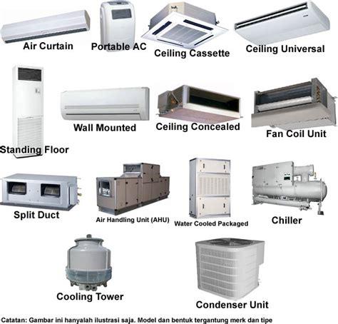 Ac Sharp 1 Pk Type Terbaru katalog air conditioner ac inti pratama teknik