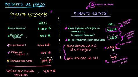 pagos a capital youtube balanza de pagos cuenta capital youtube