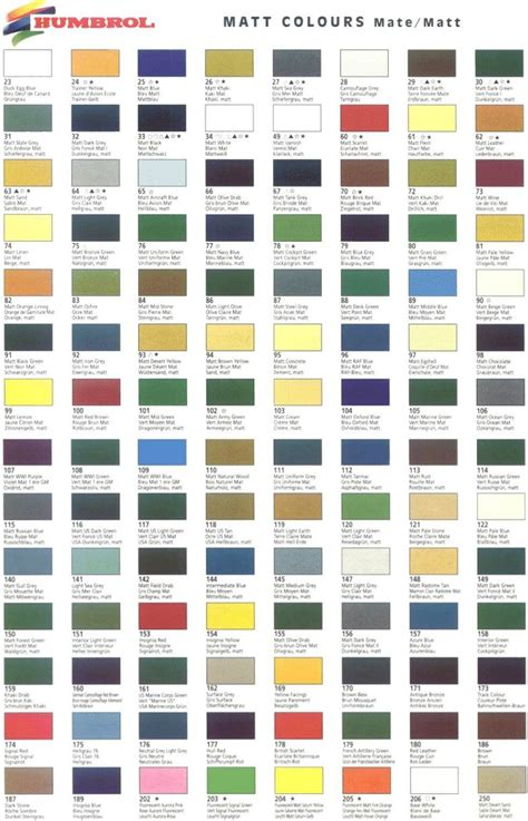 15 best images of revell humbrol paint chart revell paint conversion chart humbrol paint