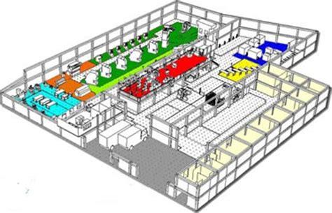 que es un layout o distribucion de planta importancia del dise 209 o de plantas industriales