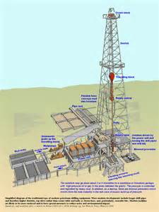 schematic diagram of engine 8 cylinder schematic get free image about wiring diagram