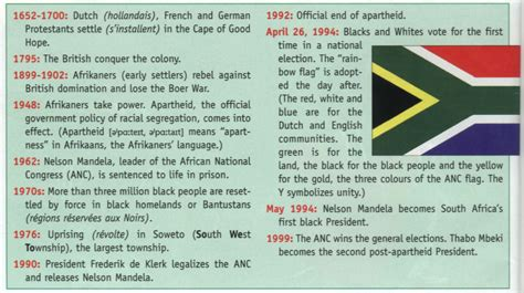 historic meaning south african national flag colour meanings