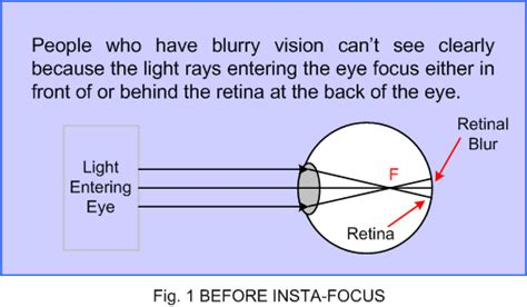 how do blue light glasses work pinhole glasses designer styles by clearvision hawaii
