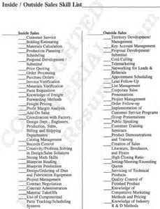 Sle Of Skills And Qualifications For A Resume by 17 Best Ideas About Resume Skills On Resume