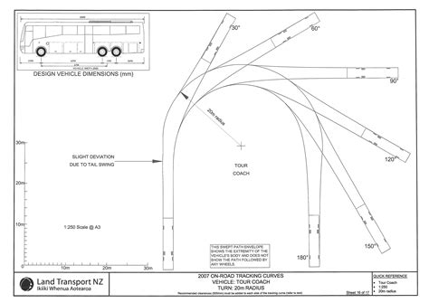 turning circle templates school turning radius template pilotproject org