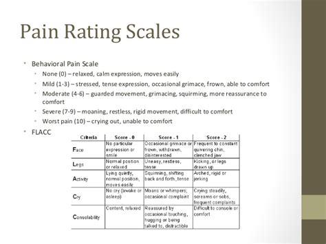 comfort pain scale opioid presentation
