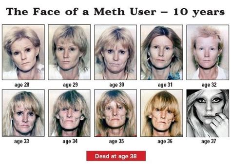 Mba After 10 Years Of Experience Quora by How To Explain My Meth Addiction To The I Quora