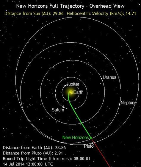 new horizons video what new horizons might see when it reaches pluto