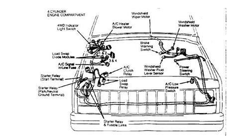 electrical component locator   jeep cherokee xj jeep cherokee