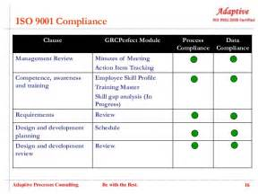 Iso Gap Analysis Template by Environmental Management System Gap Analysis Template