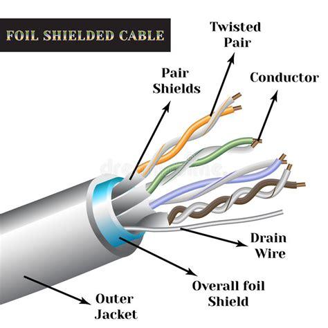rj45 wiring diagram cat6 wiring diagram