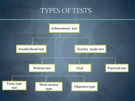 typography test ppt on objective type questions