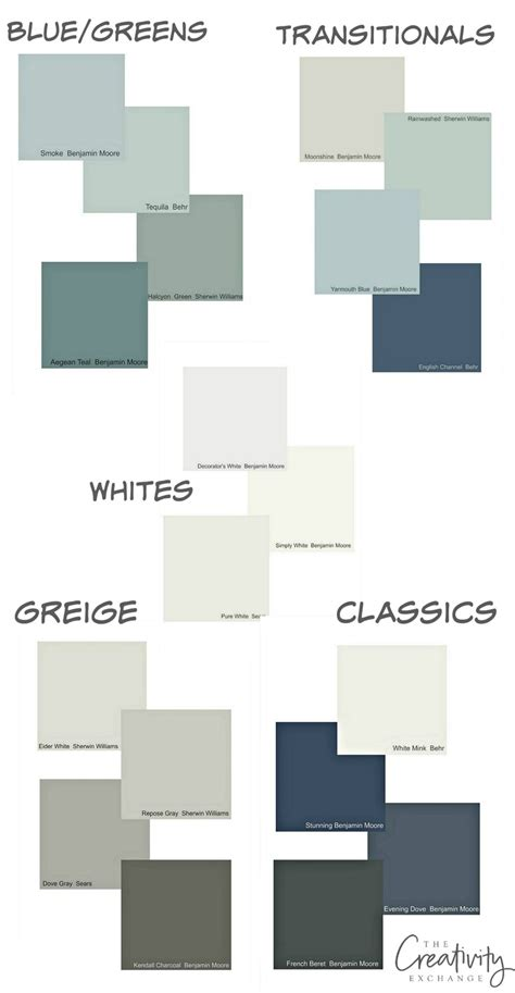 trendy colors 2017 cabinet paint color trends and how to choose timeless colors