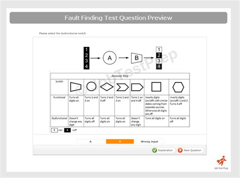 Plumbing Aptitude Test Practice by Practice Fault Diagnosis Fault Finding Aptitude Tests
