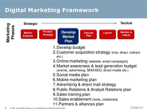 for marketing services template launch strategy template images