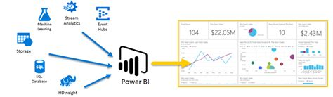 Machine Breakdown Report Template azure and power bi microsoft power bi