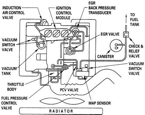 transmission control 1998 isuzu trooper spare parts catalogs 2001 isuzu rodeo engine diagram