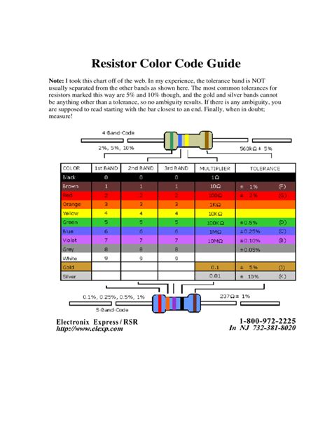 resistor color guide code resistor color code chart template 6 free templates in pdf word excel