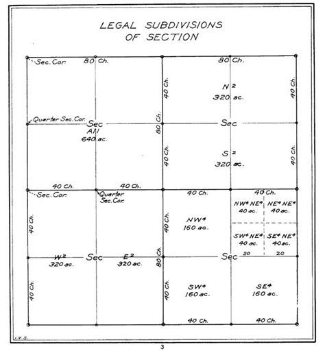 Number Of Acres In A Section by 89 How Many Acres In A Section How Many Acres In A Section Quarter Section Land Records