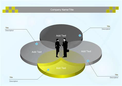 circle diagram maker free exles of strategic planning