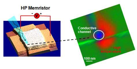 memory resistor hp resistor memory 28 images the memrister and reram is coming for computers noetic sciences