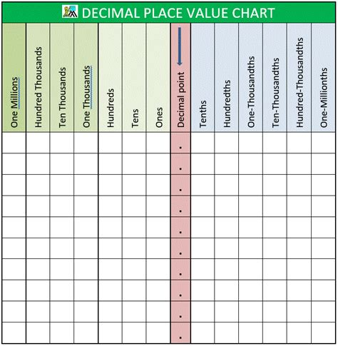 printable place value chart boxfirepress