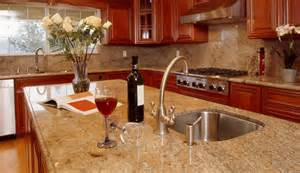 different types of countertops