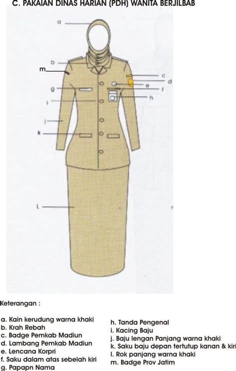Seragam Pdh ketentuan pakaian dinas harian pdh dilingkup pemerintah kabupaten madiun badan kepegawaian