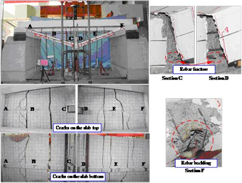 resistor failure mode thick resistor failure modes 28 images vtm uk ltd metallized capacitor lifetime evaluation