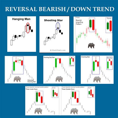candlestick pattern foreximf forex candlestick basics knowledge that made trading easy