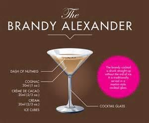 Brandy Alexander Recipe Dishmaps